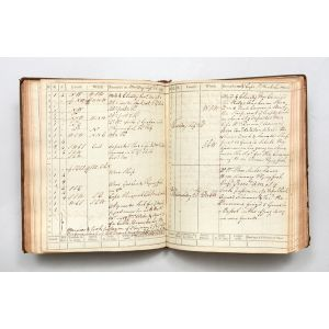Log book of Commodore John Ford.