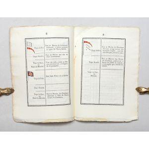 Signaes, que se mandão observar pelos Navios Mercantes, que vao debaixo de Comboyo dos Navios de Guerra de S.M.B.
