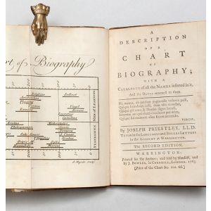 A Description of a Chart of Biography;