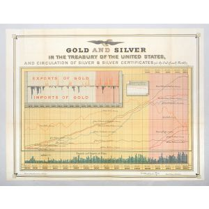 Gold and Silver in the Treasury of the United States,