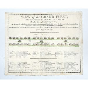 View of the Grand Fleet, under the Command of Admiral Lord Hood,